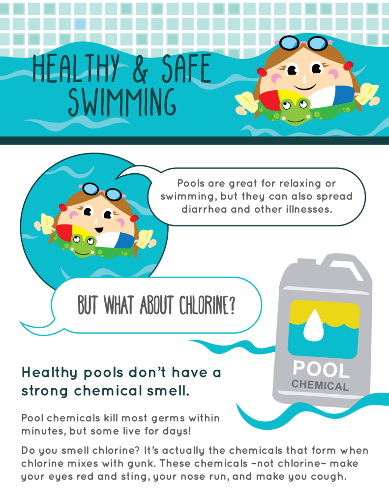 healthy swimming infographic